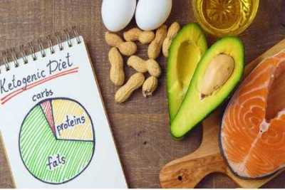 Ketogeen dieet